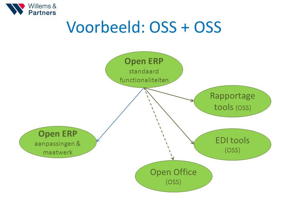 Voorbeeld: OSS + OSS Open ERP standaard functionaliteiten Open ERP aanpassingen & maatwerk Rapportage tools (OSS) EDI tools (OSS) Open Office (OSS)