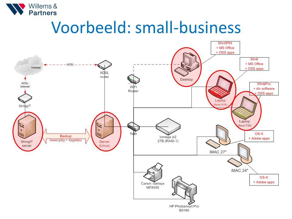 Voorbeeld: small-business