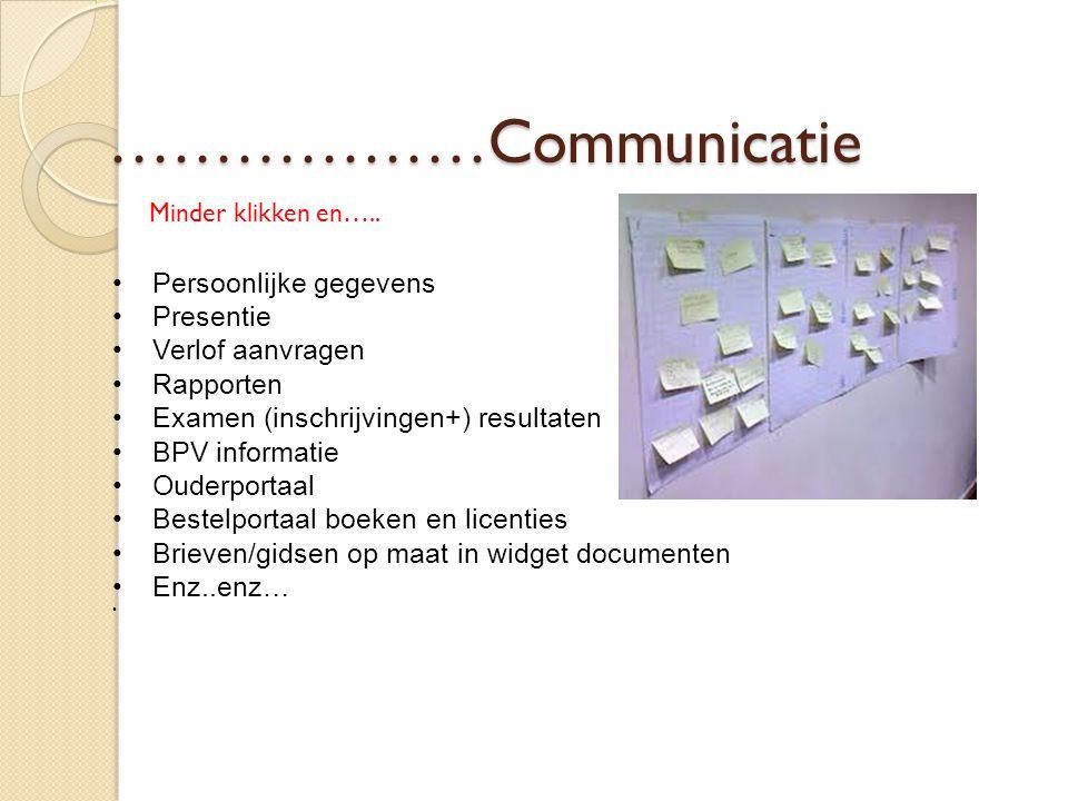 ………………Communicatie Persoonlijke gegevens Presentie Verlof aanvragen Rapporten Examen (inschrijvingen+) resultaten BPV informatie Ouderportaal Bestelpo