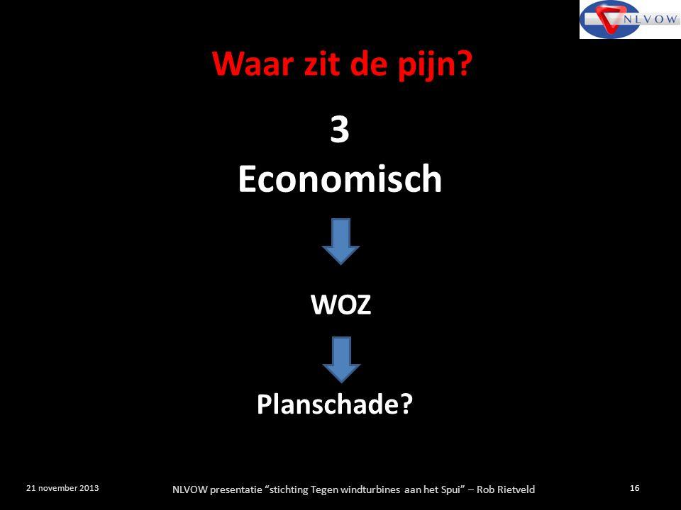 """NLVOW presentatie """"stichting Tegen windturbines aan het Spui"""" – Rob Rietveld 16 21 november 2013 3 Economisch WOZ Waar zit de pijn? Planschade?"""