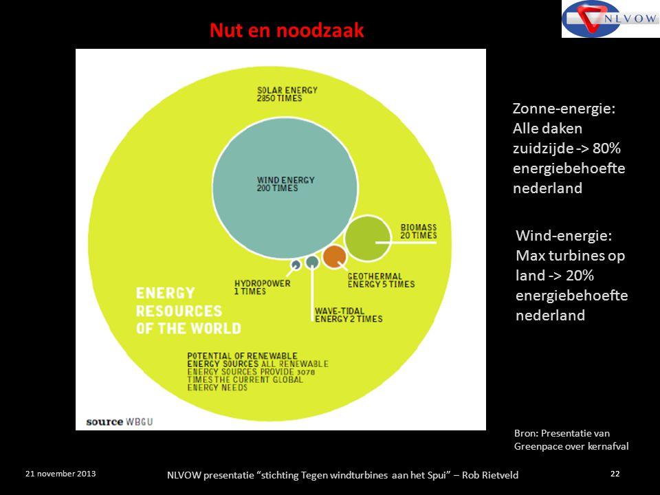 """NLVOW presentatie """"stichting Tegen windturbines aan het Spui"""" – Rob Rietveld 22 21 november 2013 Zonne-energie: Alle daken zuidzijde -> 80% energiebeh"""