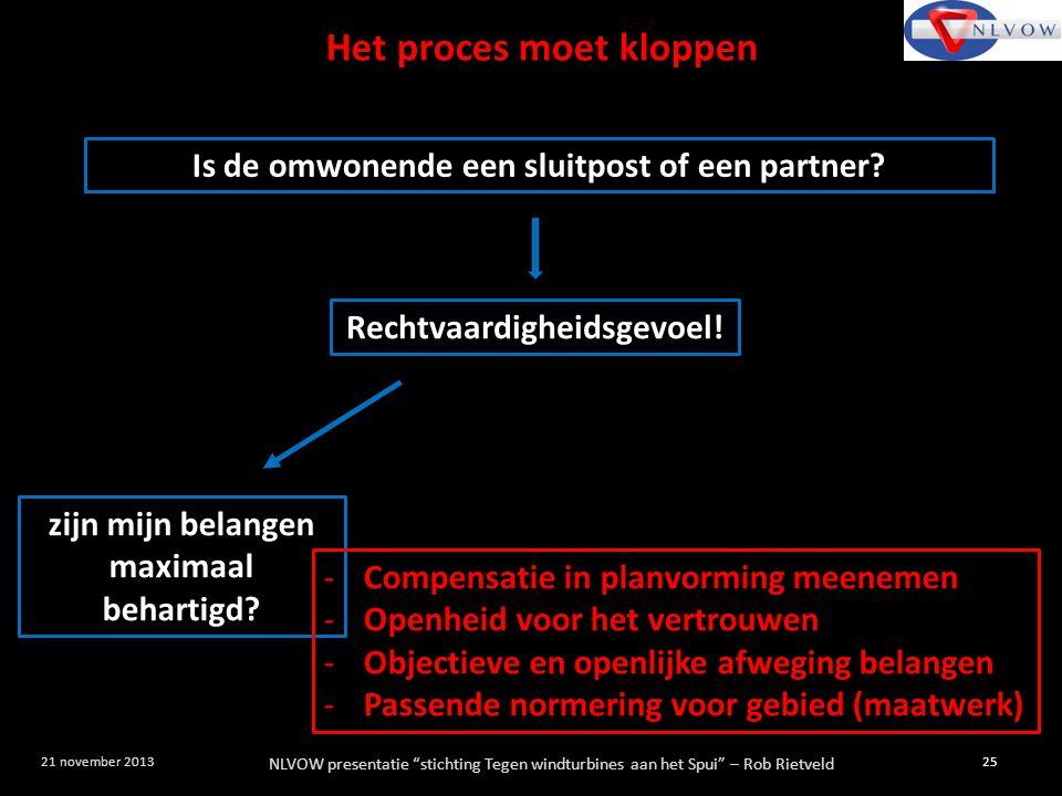 """NLVOW presentatie """"stichting Tegen windturbines aan het Spui"""" – Rob Rietveld 25 21 november 2013 Is de omwonende een sluitpost of een partner? Rechtva"""