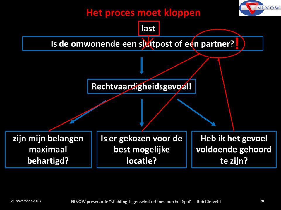 """NLVOW presentatie """"stichting Tegen windturbines aan het Spui"""" – Rob Rietveld 28 21 november 2013 Is de omwonende een sluitpost of een partner? Rechtva"""