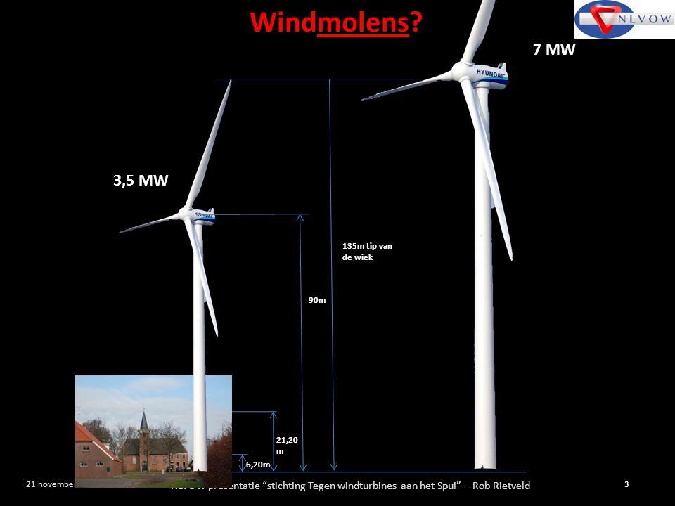 NLVOW presentatie stichting Tegen windturbines aan het Spui – Rob Rietveld 34 21 november 2013 Opgesteld opgesteld/inw OppervlakeInwonersbevolking Wind vermogenper km2per inwoner x dichtheid bevolking Land[Km2][aantal mlj][inw/km2][MW][KW/km2][KW/inw][KW/km2] EU4.324.78233076,3105.69624,40,3201,86 Nederland37.35416,74472.39164,00,14328,62 NL + SWOL37.35416,74475.8921580,35370,52 Duitsland 357.121 80,222531.33287,70,39119,7 België30.52811,13632979,700,02683,53 Frankrijk643.80165,61027.19611,20,1101,14 Spanje505.99246,291,422.79645,10,4934,12