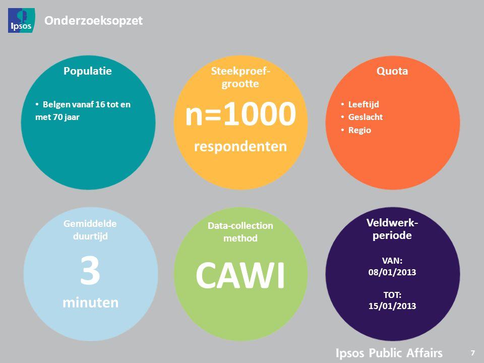 7 Populatie Belgen vanaf 16 tot en met 70 jaar Steekproef- grootte n=1000 respondenten Quota Leeftijd Geslacht Regio Data-collection method CAWI Veldw