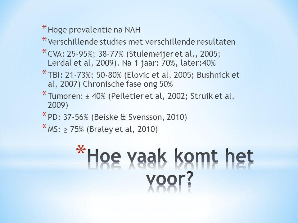 * Hoge prevalentie na NAH * Verschillende studies met verschillende resultaten * CVA: 25-95%; 38-77% (Stulemeijer et al., 2005; Lerdal et al, 2009). N