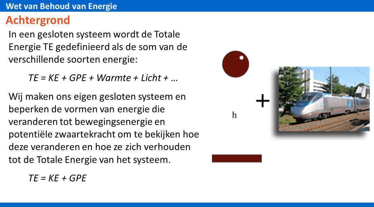 Wet van Behoud van Energie In een gesloten systeem wordt de Totale Energie TE gedefinieerd als de som van de verschillende soorten energie: TE = KE +