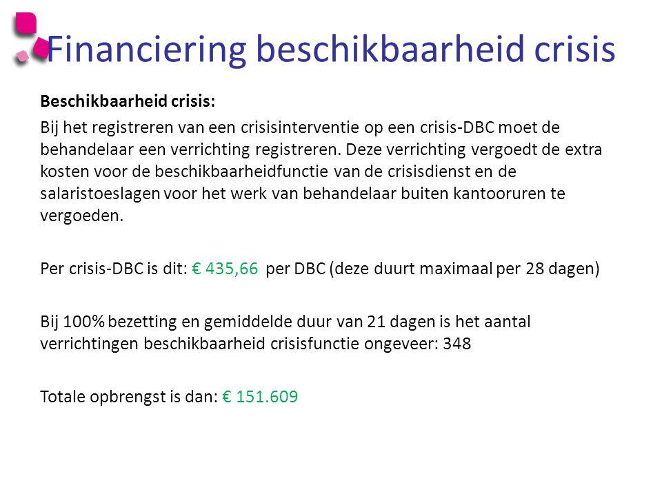 Financiering beschikbaarheid crisis Beschikbaarheid crisis: Bij het registreren van een crisisinterventie op een crisis-DBC moet de behandelaar een verrichting registreren.