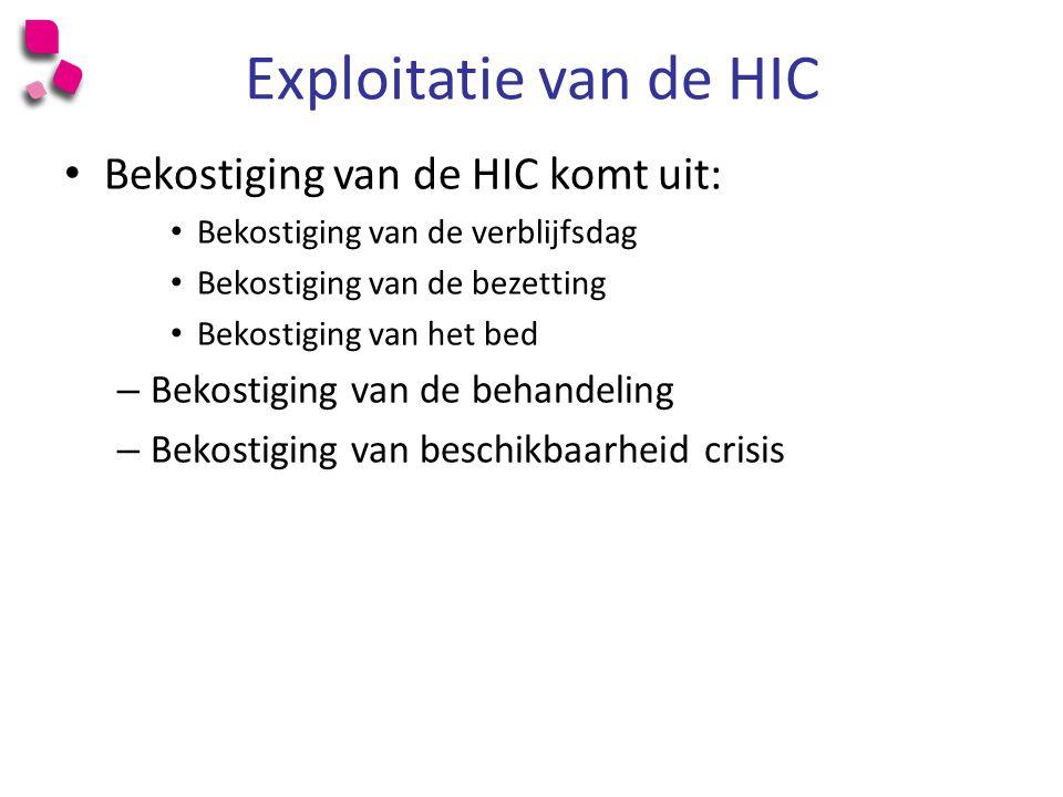 Exploitatie van de HIC Bekostiging van de HIC komt uit: Bekostiging van de verblijfsdag Bekostiging van de bezetting Bekostiging van het bed – Bekostiging van de behandeling – Bekostiging van beschikbaarheid crisis