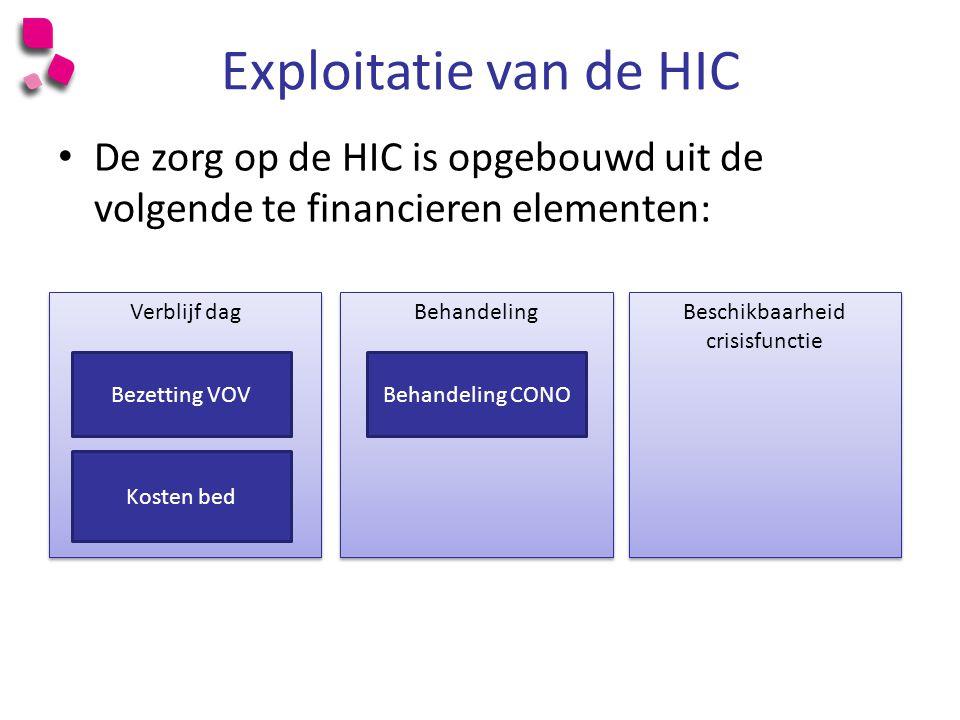Verblijf dag Exploitatie van de HIC De zorg op de HIC is opgebouwd uit de volgende te financieren elementen: Bezetting VOV Kosten bed Behandeling Behandeling CONO Beschikbaarheid crisisfunctie