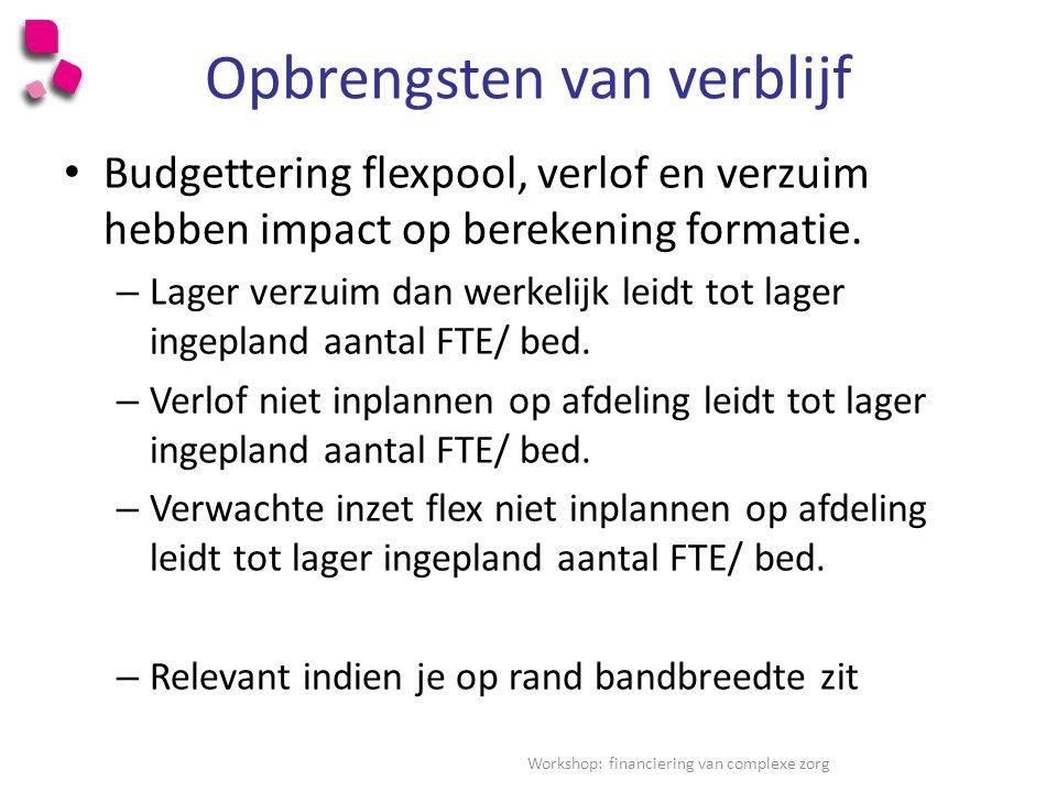Opbrengsten van verblijf Budgettering flexpool, verlof en verzuim hebben impact op berekening formatie.