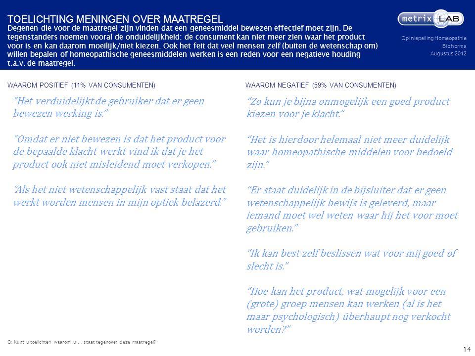 Opiniepeiling Homeopathie Biohorma Augustus 2012 WAAROM POSITIEF (11% VAN CONSUMENTEN) Degenen die voor de maatregel zijn vinden dat een geneesmiddel