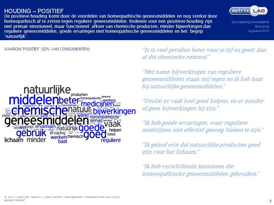 Opiniepeiling Homeopathie Biohorma Augustus 2012 WAAROM POSITIEF (52% VAN CONSUMENTEN) De positieve houding komt door de voordelen van homeopathische