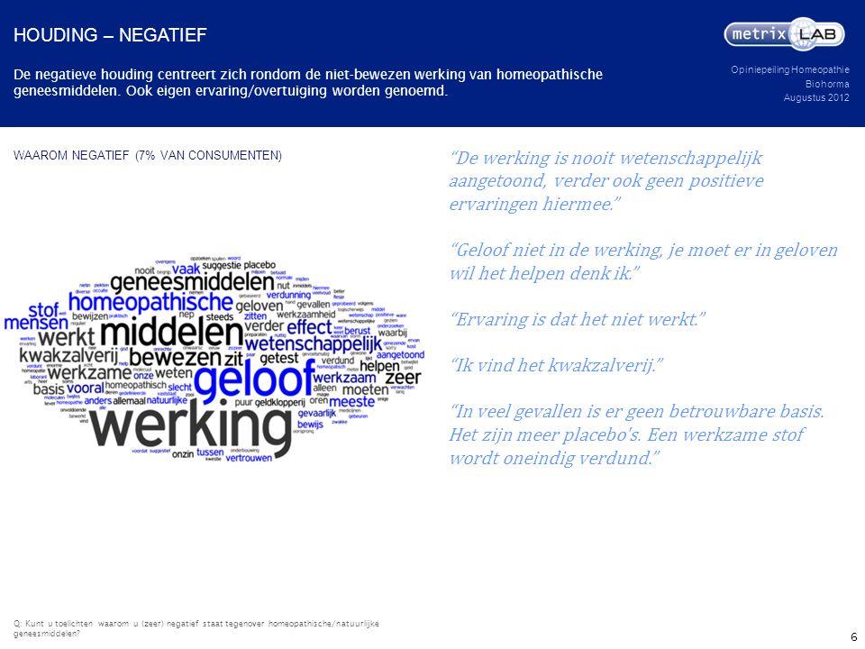 Opiniepeiling Homeopathie Biohorma Augustus 2012 WAAROM NEGATIEF (7% VAN CONSUMENTEN) De negatieve houding centreert zich rondom de niet-bewezen werki