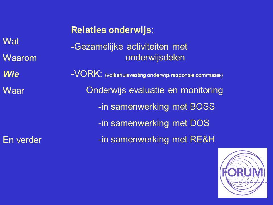 Wat Waarom Wie Waar En verder Relaties onderwijs: -Gezamelijke activiteiten met onderwijsdelen -VORK: (volkshuisvesting onderwijs responsie commissie)
