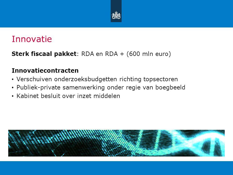 Innovatie Sterk fiscaal pakket: RDA en RDA + (600 mln euro) Innovatiecontracten Verschuiven onderzoeksbudgetten richting topsectoren Publiek-private s