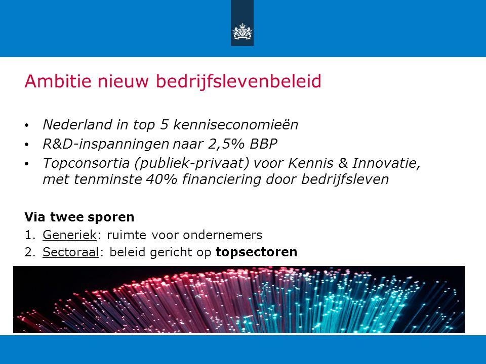 Ambitie nieuw bedrijfslevenbeleid Nederland in top 5 kenniseconomieën R&D-inspanningen naar 2,5% BBP Topconsortia (publiek-privaat) voor Kennis & Inno