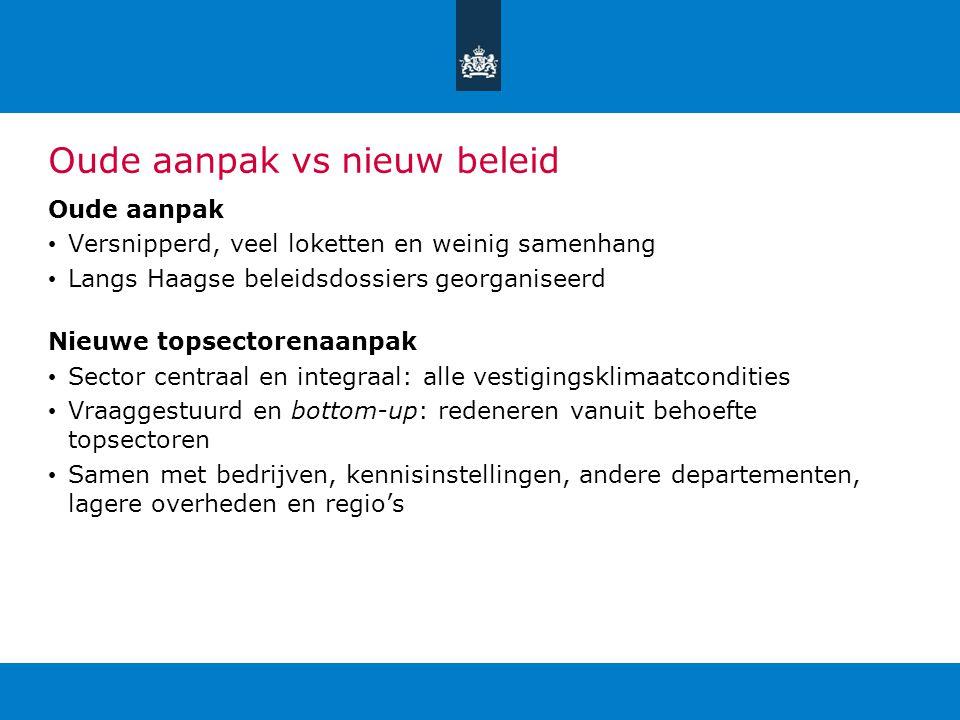 Oude aanpak vs nieuw beleid Oude aanpak Versnipperd, veel loketten en weinig samenhang Langs Haagse beleidsdossiers georganiseerd Nieuwe topsectorenaa