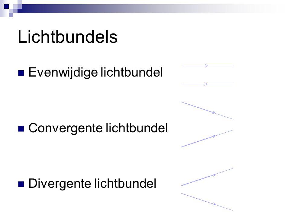 Lichtbundels Evenwijdige lichtbundel Convergente lichtbundel Divergente lichtbundel