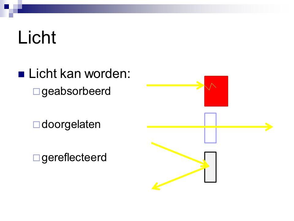 Glad oppervlak: Spiegelende reflectie Ruw oppervlak: Diffuse reflectie Reflectie Hoek van inval is hoek van terugkaatsing Licht wordt verstrooid