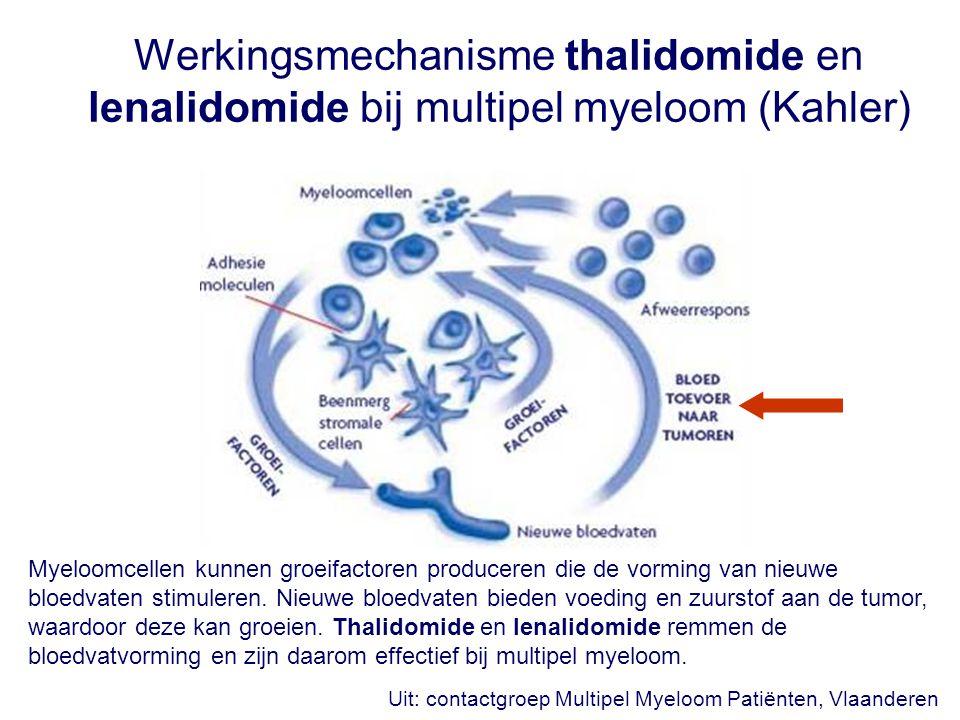 Werkingsmechanisme thalidomide en lenalidomide bij multipel myeloom (Kahler) Myeloomcellen kunnen groeifactoren produceren die de vorming van nieuwe b