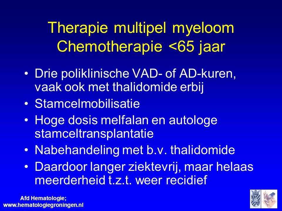 Afd Hematologie; www.hematologiegroningen.nl Therapie multipel myeloom Chemotherapie <65 jaar Drie poliklinische VAD- of AD-kuren, vaak ook met thalidomide erbij Stamcelmobilisatie Hoge dosis melfalan en autologe stamceltransplantatie Nabehandeling met b.v.