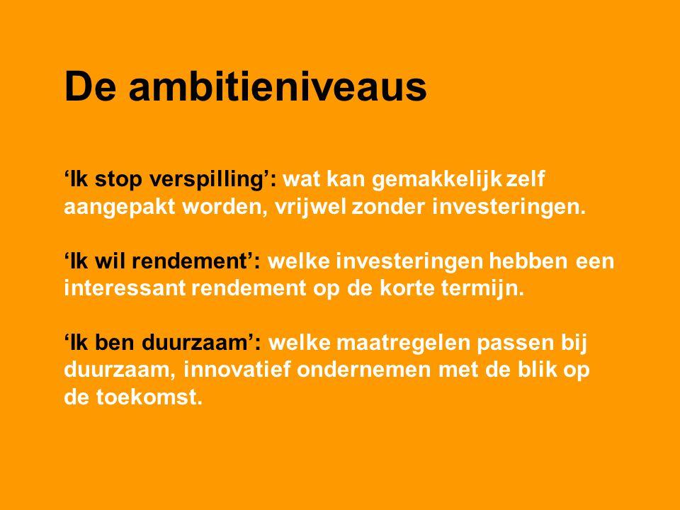 De ambitieniveaus 'Ik stop verspilling': wat kan gemakkelijk zelf aangepakt worden, vrijwel zonder investeringen.