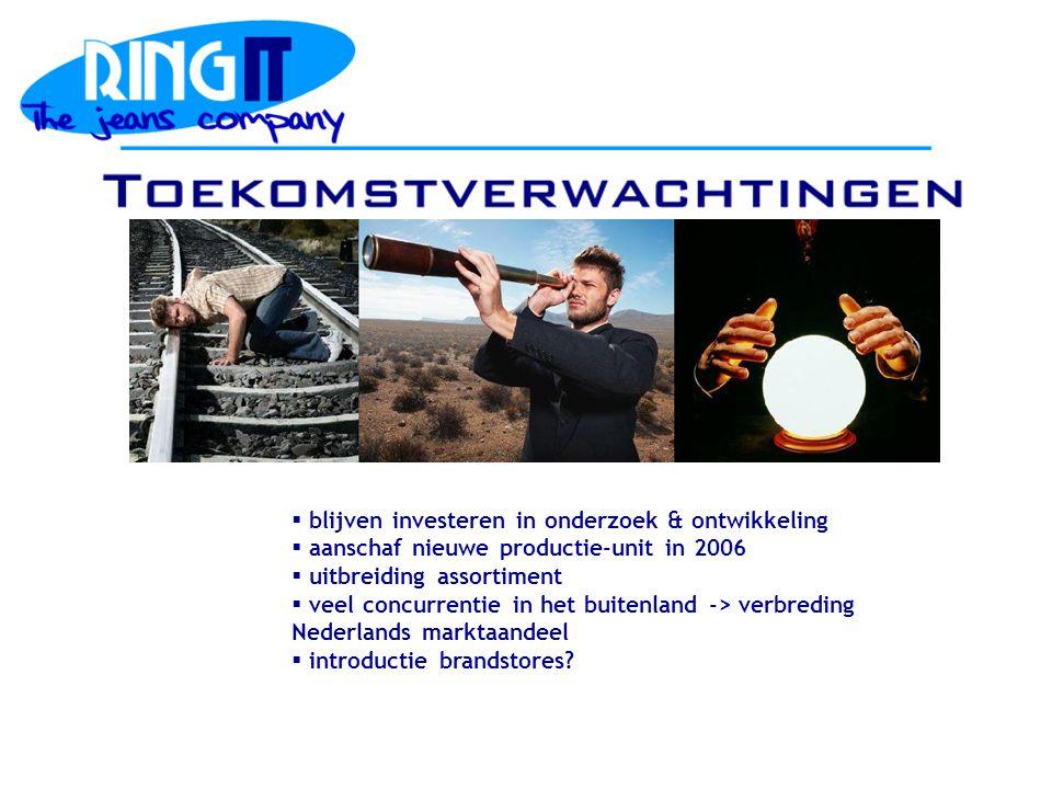  blijven investeren in onderzoek & ontwikkeling  aanschaf nieuwe productie-unit in 2006  uitbreiding assortiment  veel concurrentie in het buitenland -> verbreding Nederlands marktaandeel  introductie brandstores