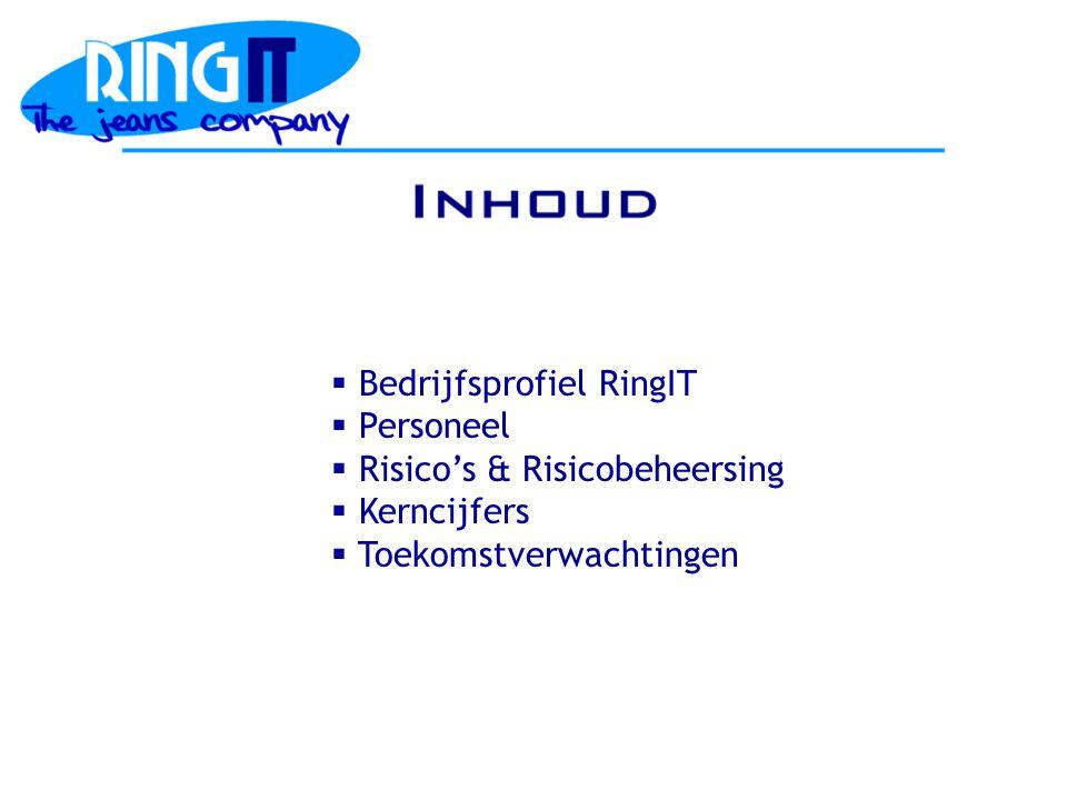  Bedrijfsprofiel RingIT  Personeel  Risico's & Risicobeheersing  Kerncijfers  Toekomstverwachtingen