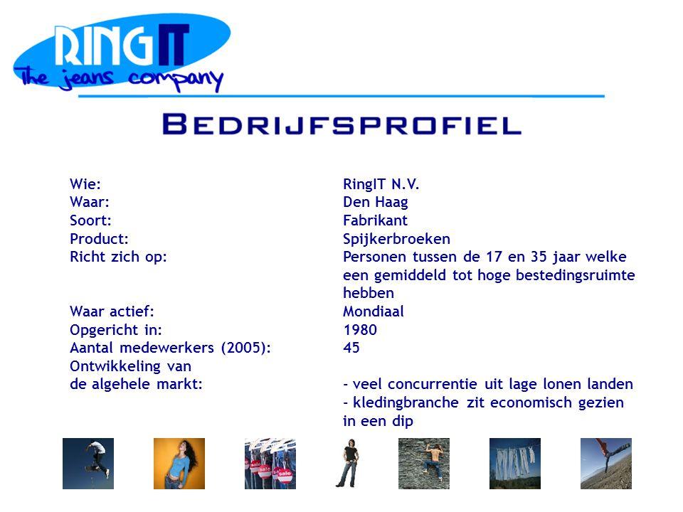 Wie:RingIT N.V. Waar:Den Haag Soort:Fabrikant Product:Spijkerbroeken Richt zich op:Personen tussen de 17 en 35 jaar welke een gemiddeld tot hoge beste