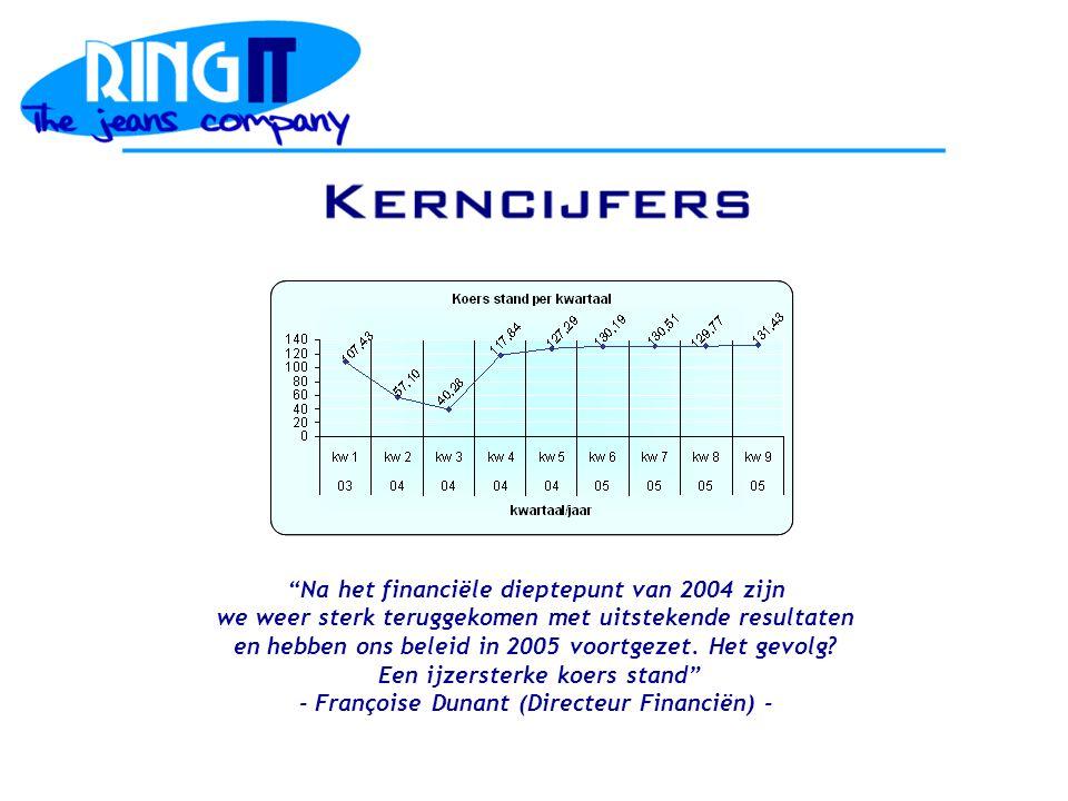 Na het financiële dieptepunt van 2004 zijn we weer sterk teruggekomen met uitstekende resultaten en hebben ons beleid in 2005 voortgezet.
