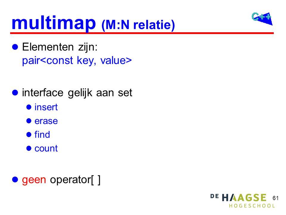 61 multimap (M:N relatie) Elementen zijn: pair interface gelijk aan set insert erase find count geen operator[ ]