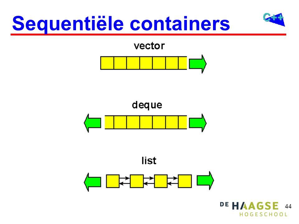 55 Associatieve containers