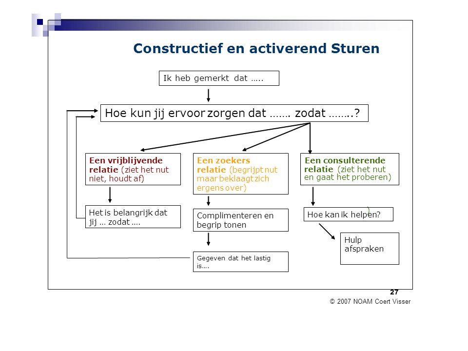 ©2007 NOAM Coert Visser 27 Constructief en activerend Sturen Ikhebgemerktdat….. Hoe kunjijervoorzorgendat…….zodat……..? Een consulterende relatie en ga