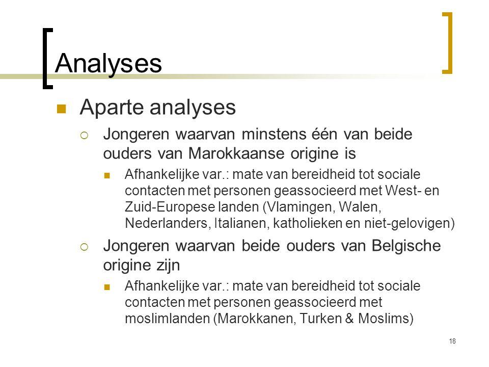 Analyses Aparte analyses  Jongeren waarvan minstens één van beide ouders van Marokkaanse origine is Afhankelijke var.: mate van bereidheid tot social