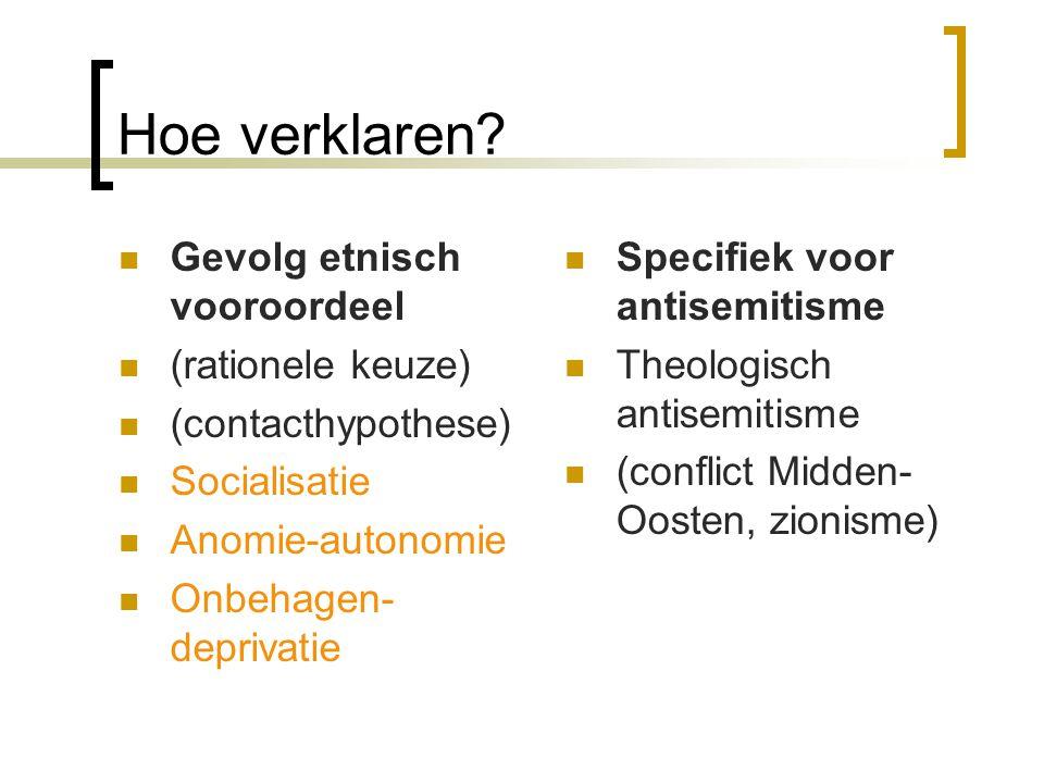 Hoe verklaren? Gevolg etnisch vooroordeel (rationele keuze) (contacthypothese) Socialisatie Anomie-autonomie Onbehagen- deprivatie Specifiek voor anti