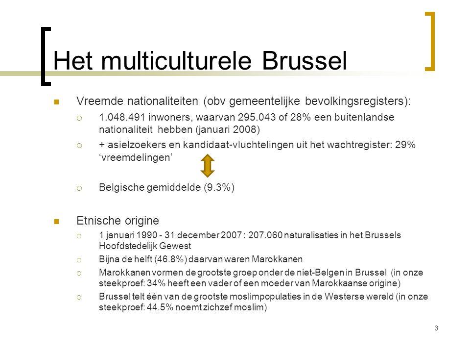 Het multiculturele Brussel 3 Vreemde nationaliteiten (obv gemeentelijke bevolkingsregisters):  1.048.491 inwoners, waarvan 295.043 of 28% een buitenlandse nationaliteit hebben (januari 2008)  + asielzoekers en kandidaat-vluchtelingen uit het wachtregister: 29% 'vreemdelingen'  Belgische gemiddelde (9.3%) Etnische origine  1 januari 1990 - 31 december 2007 : 207.060 naturalisaties in het Brussels Hoofdstedelijk Gewest  Bijna de helft (46.8%) daarvan waren Marokkanen  Marokkanen vormen de grootste groep onder de niet-Belgen in Brussel (in onze steekproef: 34% heeft een vader of een moeder van Marokkaanse origine)  Brussel telt één van de grootste moslimpopulaties in de Westerse wereld (in onze steekproef: 44.5% noemt zichzef moslim)