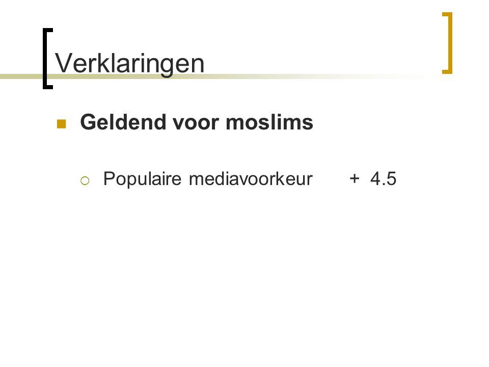 Verklaringen Geldend voor moslims  Populaire mediavoorkeur+ 4.5
