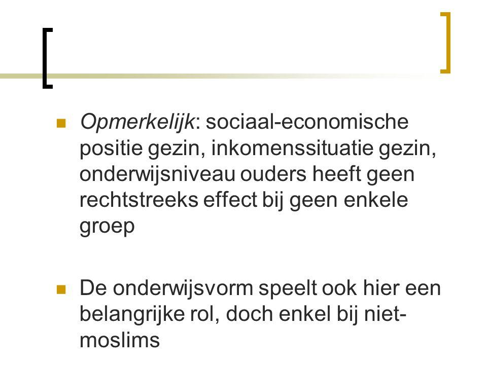 Opmerkelijk: sociaal-economische positie gezin, inkomenssituatie gezin, onderwijsniveau ouders heeft geen rechtstreeks effect bij geen enkele groep De onderwijsvorm speelt ook hier een belangrijke rol, doch enkel bij niet- moslims