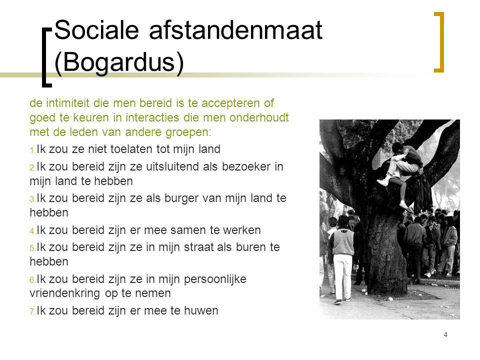 Sociale afstandenmaat (Bogardus) de intimiteit die men bereid is te accepteren of goed te keuren in interacties die men onderhoudt met de leden van andere groepen: 1.