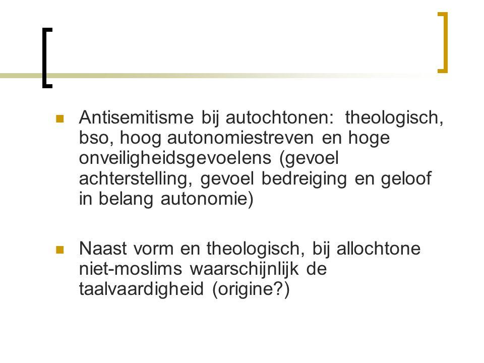 Antisemitisme bij autochtonen: theologisch, bso, hoog autonomiestreven en hoge onveiligheidsgevoelens (gevoel achterstelling, gevoel bedreiging en gel