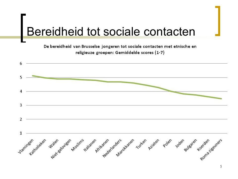 Bereidheid tot sociale contacten 5