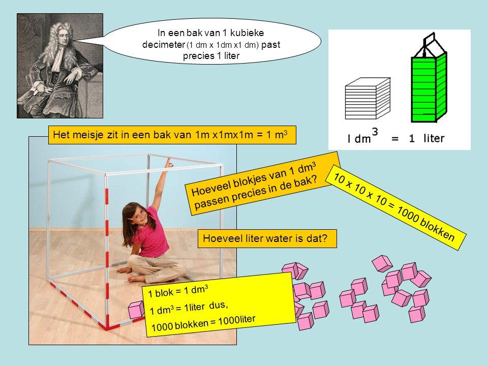 In een bak van 1 kubieke decimeter (1 dm x 1dm x1 dm) past precies 1 liter Het meisje zit in een bak van 1m x1mx1m = 1 m 3 Hoeveel blokjes van 1 dm 3 passen precies in de bak.