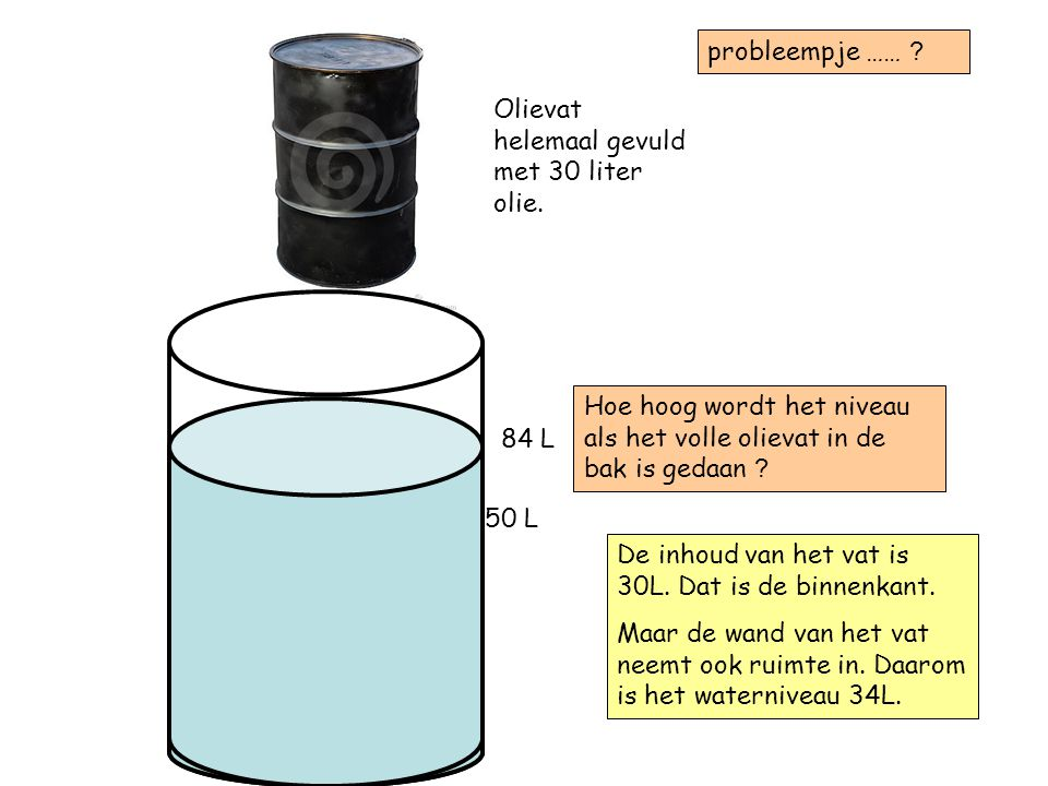probleempje …… .50 L Olievat helemaal gevuld met 30 liter olie.
