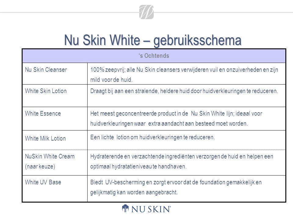Nu Skin White – gebruiksschema Biedt UV-bescherming en zorgt ervoor dat de foundation gemakkelijk en gelijkmatig kan worden aangebracht. Hydraterende