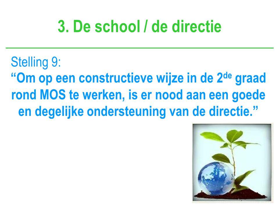"""3. De school / de directie Stelling 9: """"Om op een constructieve wijze in de 2 de graad rond MOS te werken, is er nood aan een goede en degelijke onder"""