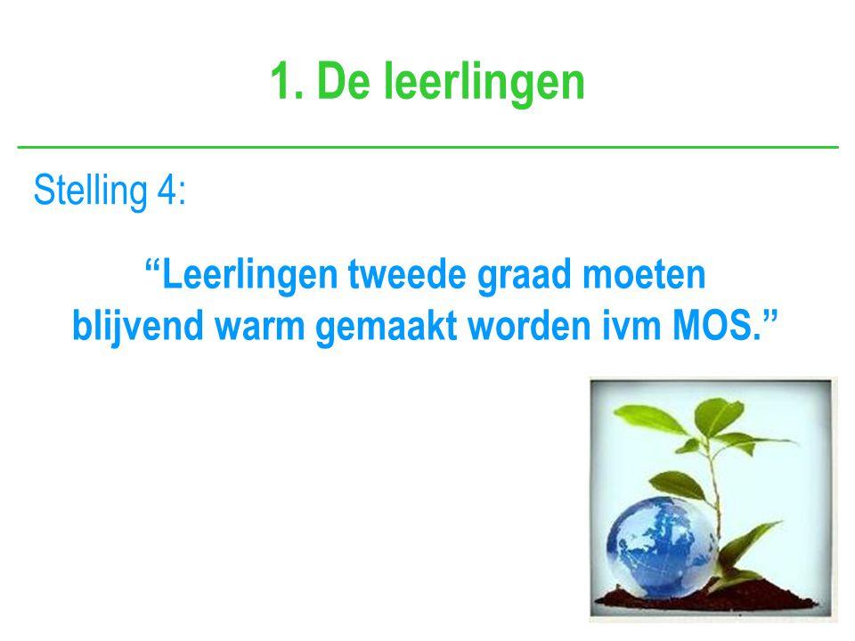 1. De leerlingen Stelling 4: Leerlingen tweede graad moeten blijvend warm gemaakt worden ivm MOS.