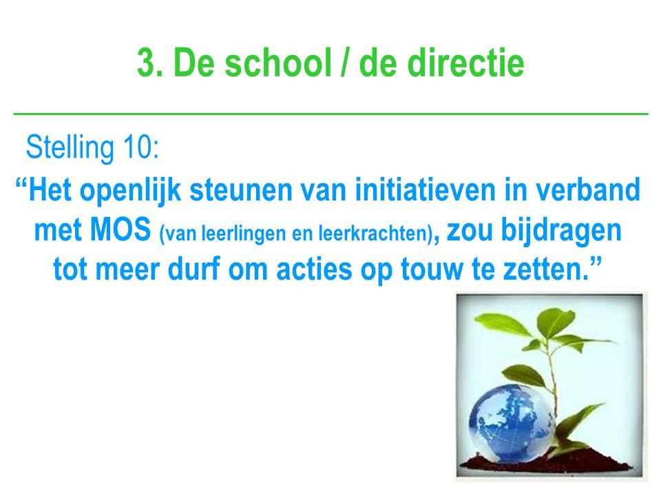 """Stelling 10: 3. De school / de directie """"Het openlijk steunen van initiatieven in verband met MOS (van leerlingen en leerkrachten), zou bijdragen tot"""