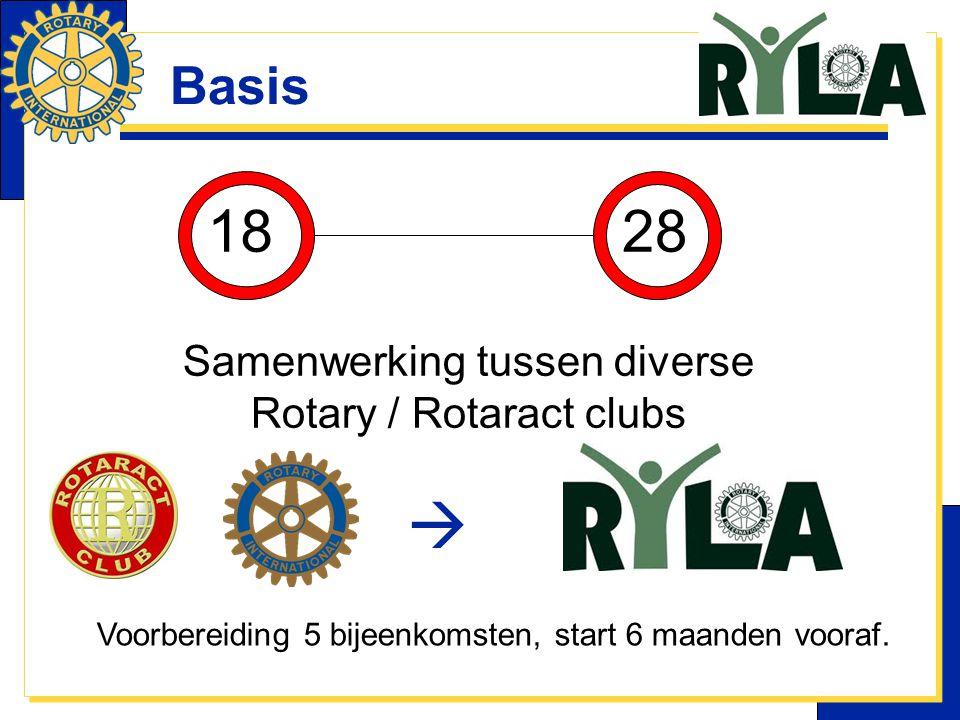 Basis 1828  Samenwerking tussen diverse Rotary / Rotaract clubs Voorbereiding 5 bijeenkomsten, start 6 maanden vooraf.