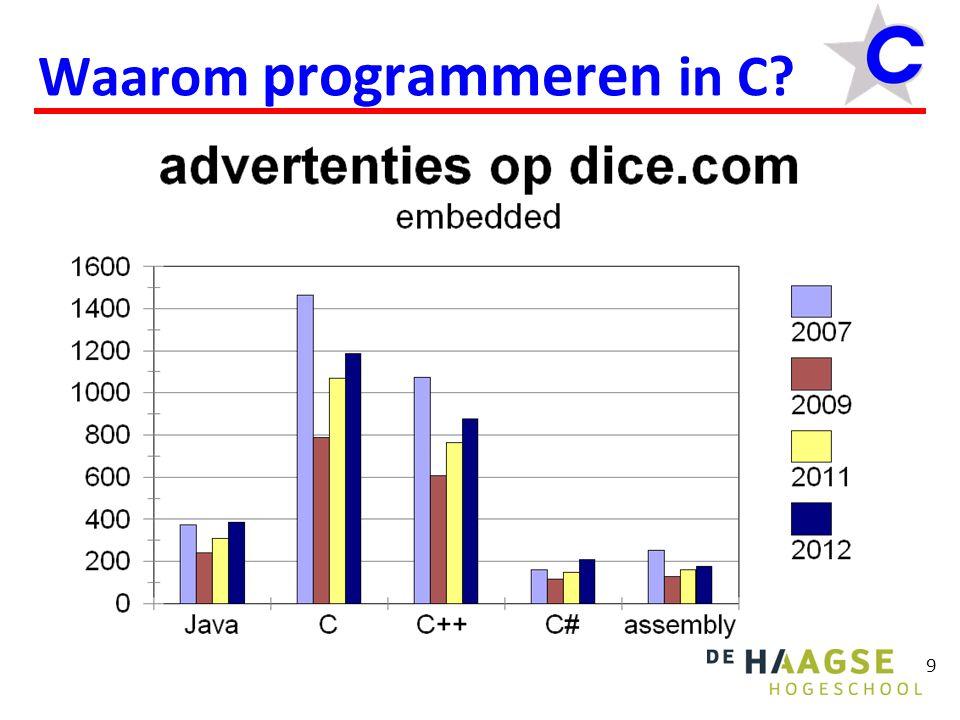 9 Waarom programmeren in C?